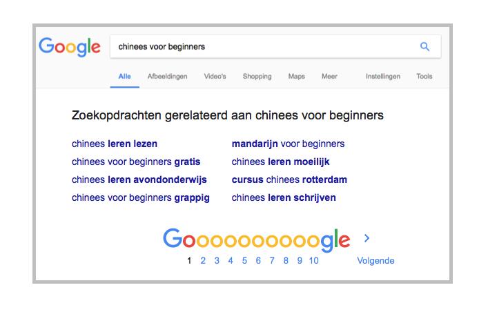 Google gerelateerde zoekopdrachten Latent Semantic Index LSI
