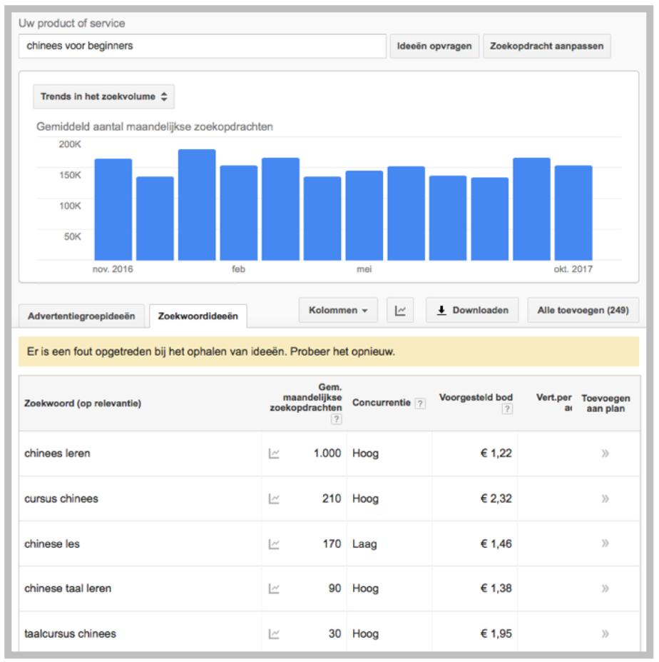 LSI keywords opzoeken via Google zoekwoordplanner