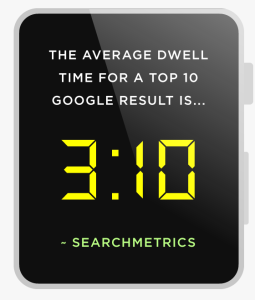 verblijftijd-google-dwell-time